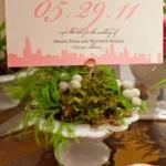 magnificent-milestones-chicago-event23